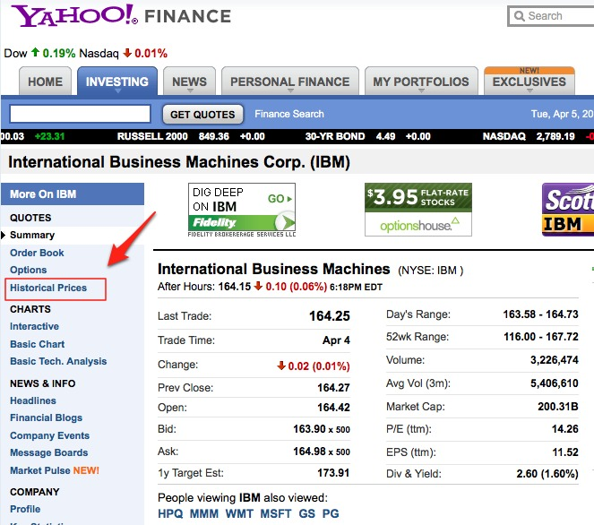 Yahoo Quote: How To Export Historical Prices To Excel From Yahoo