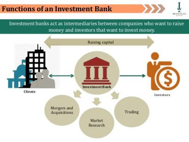 Functions of an Investment Bank